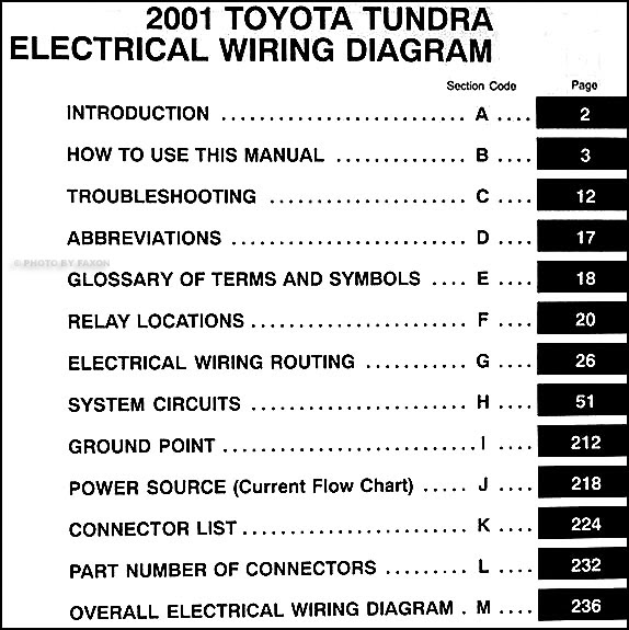 2000 Toyota Tundra Stereo Wiring Wiring Diagram Monitor1 Monitor1 Maceratadoc It