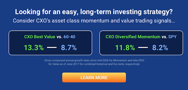 """Preliminary Momentum Strategy and Value Strategy Updates"" https://t.co/wx6PQcCSWr #cxo #feedly"