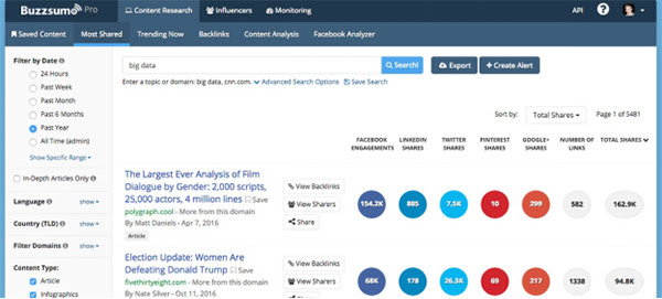 BuzzSumo How to Do an SEO Audit for a WordPress Site!