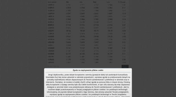 Fxstreet Calendario Economico.Forex Waluty W Money Pl Forex Rebellion System