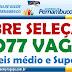 SECRETARIA DE SAÚDE DE PERNAMBUCO ABRE 2.077 VAGAS PARA EMERGÊNCIA DO COVID-19
