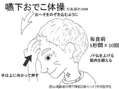 ホームドクター通信 No139