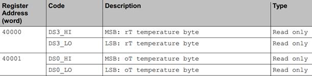Controlling Modbus/TCP in binary - Google Groups