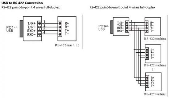 Diagram Multi Drop Rs 422 Wiring Diagram Full Version Hd Quality Wiring Diagram Pdfxalysao Noidimontegiorgio It