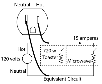 Household Electric Circuits