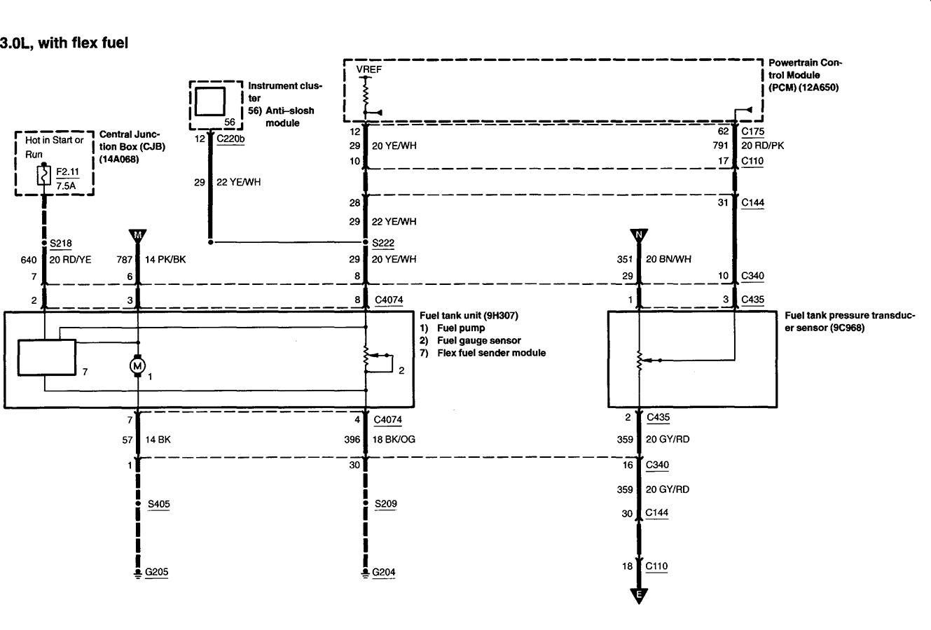 2000 F450 Fuel Gauge Wiring Diagram Full Hd Version Wiring Diagram Tomediagram Emballages Sous Vide Fr