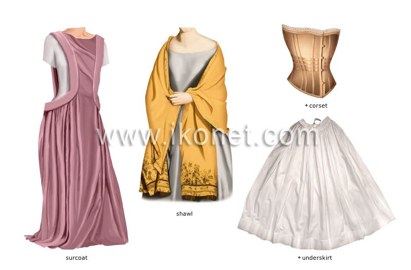 Clothing Elements Of Ancient Costume Image Visual Dictionary