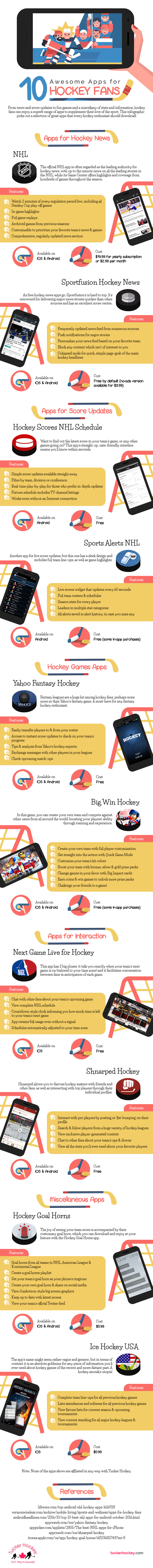 Top 10 Best Hockey Apps for Android and iOS - Infographic