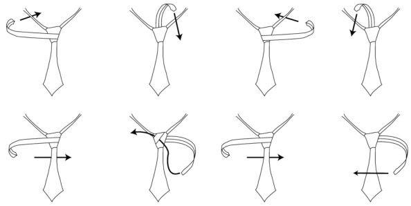 a26b51e18d3 Επιπλέον, άλλαξε έναν βασικό κανόνα που αφορά το πόσες κινήσεις μπορεί  κανείς να κάνει μέχρι η γραβάτα να φαίνεται υπερβολικά κοντή.