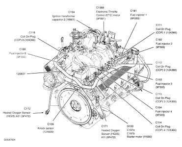 2001 Ford 5 4 Engine Diagram Wiring Diagram Local2 Local2 Maceratadoc It