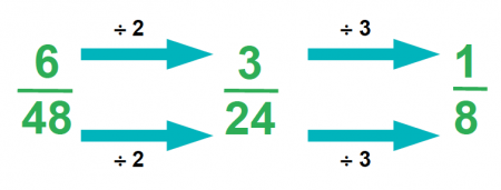 simplify_fractions