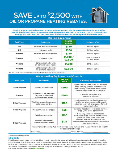 Mass Save Rebates For Oil And Propane Holliston Oil