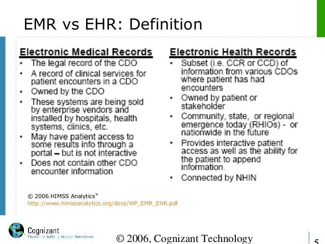 Electronic Medical Record Vs Epic