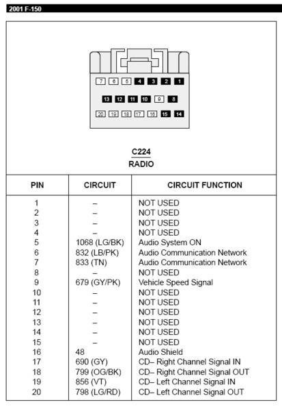 2000 Ford F150 Radio Wiring Diagram, 06 Ford F150 Stereo Wiring Diagram