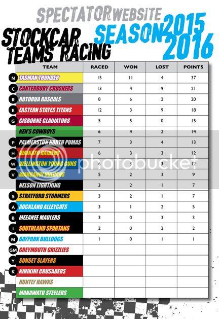 photo 2015-16 Teams Update 5blog_zps0szlqgcz.jpg