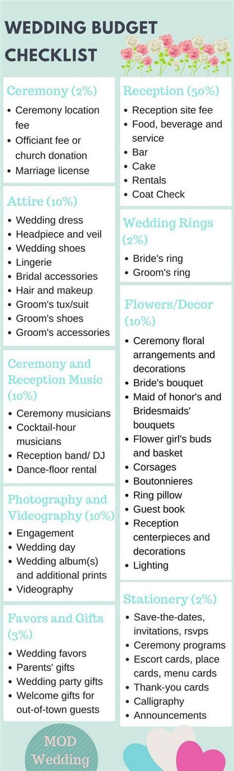 10 Useful Wedding Planning Infographics to Give Some Ideas