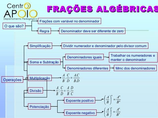Resultado de imagem para FRAÇÕES ALGÉBRICAS simplificação