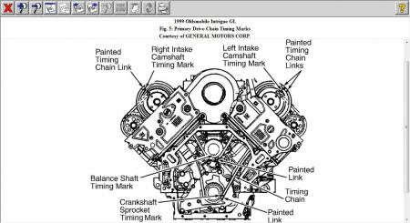 Mecanico De Nosso Quintal 1998 Oldsmobile Intrigue Engine Diagram