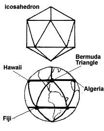 icosahedron map grid
