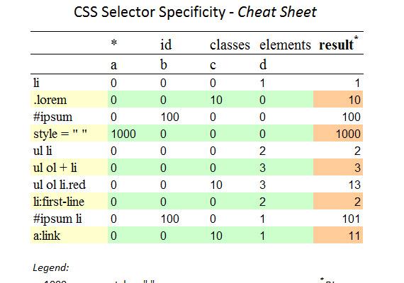 Cheatsheets11