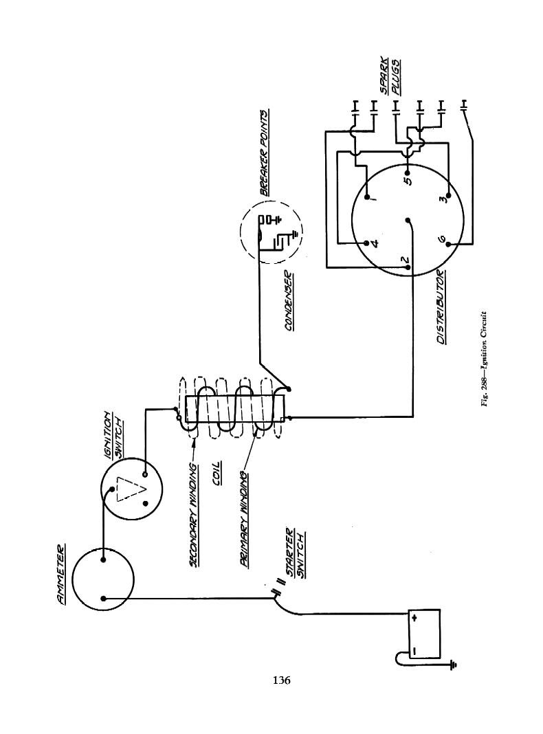 Ignition Wiring On A 1950 Chevy Wiring Diagram View A View A Zaafran It