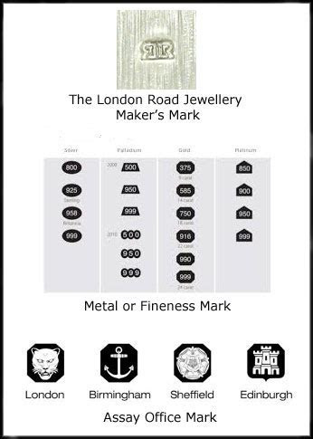 Hallmarks   London Road Jewellery