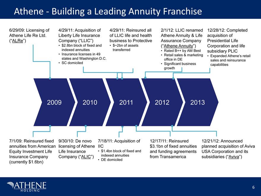 AnnuityF: Annuity & Life Assurance Ltd
