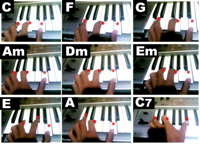 Keyboard Z
