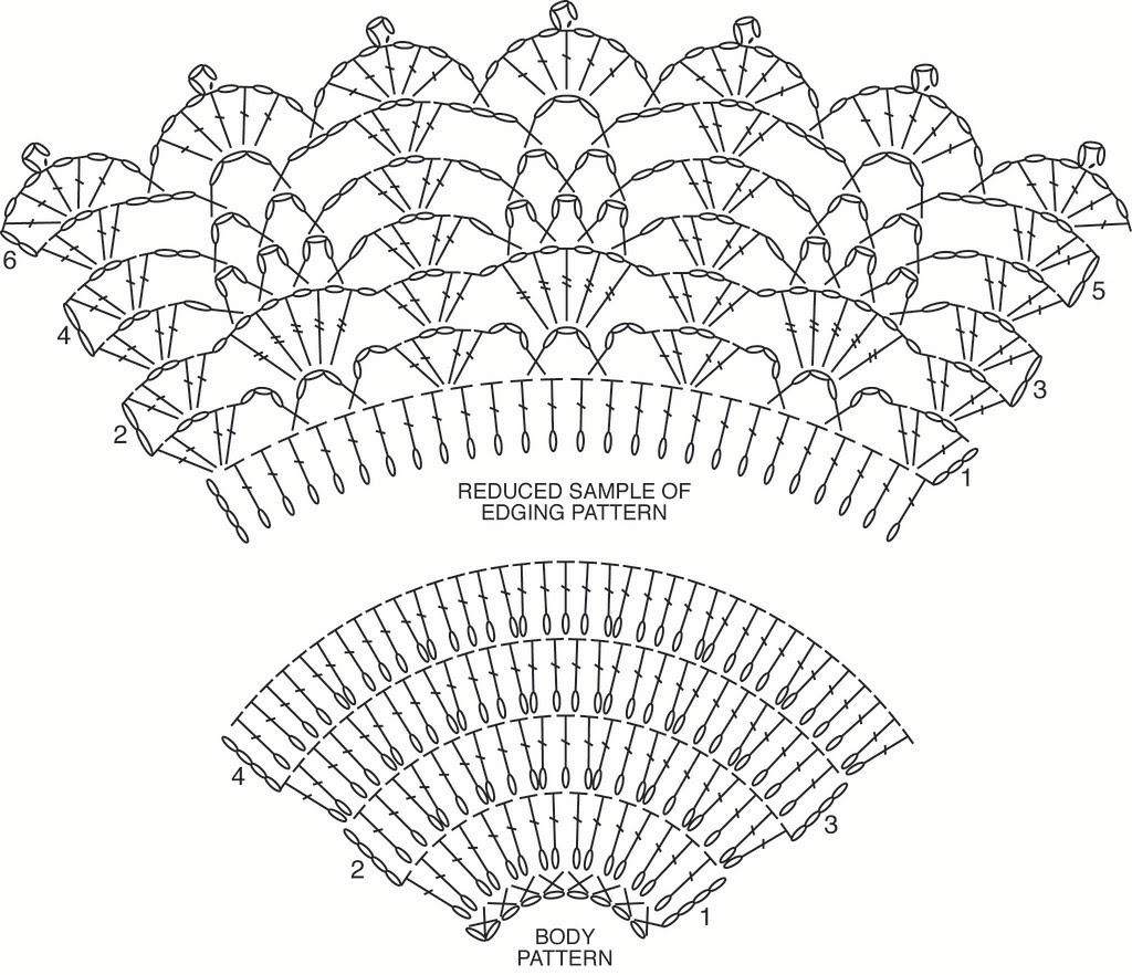 >All Shawl Stitch Diagrams | Doris Chan Crochet