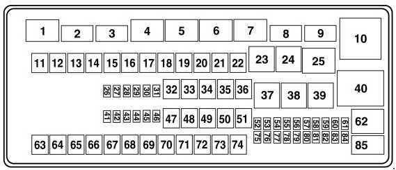 Ford E 150 2009 2015 Fuse Box Diagram Auto Genius