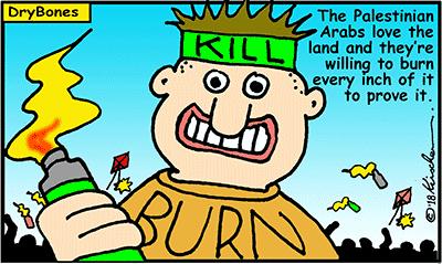 Dry Bones cartoon, Hamas. Palestinian, Arab, Israel, Gaza, Palestine,Terror, Terrorism,
