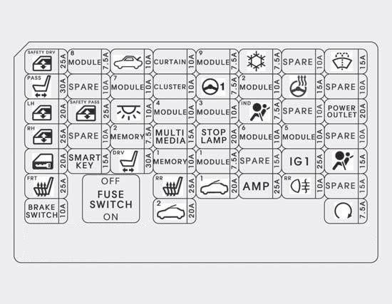 Hyundai Sonata 2014 Fuse Box Diagram Auto Genius