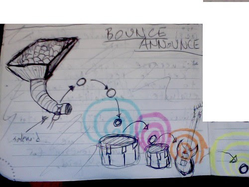 bounce announce visualization