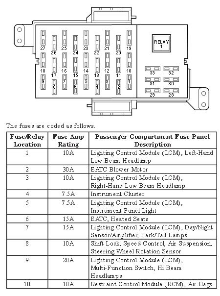2003 Mazda Protege Fuse Diagram Gota Wiring Diagram