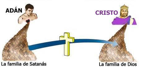 Resultado de imagen de el nuevo nacimiento cristiano