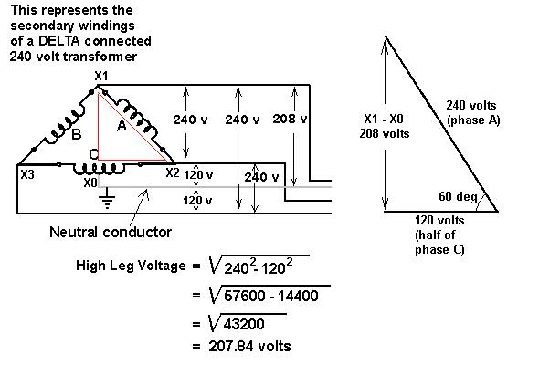 120 240 Volt 3 Phase Delta High Leg Electrician Talk
