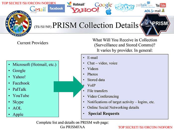 Las empresas que comparten nuestra información