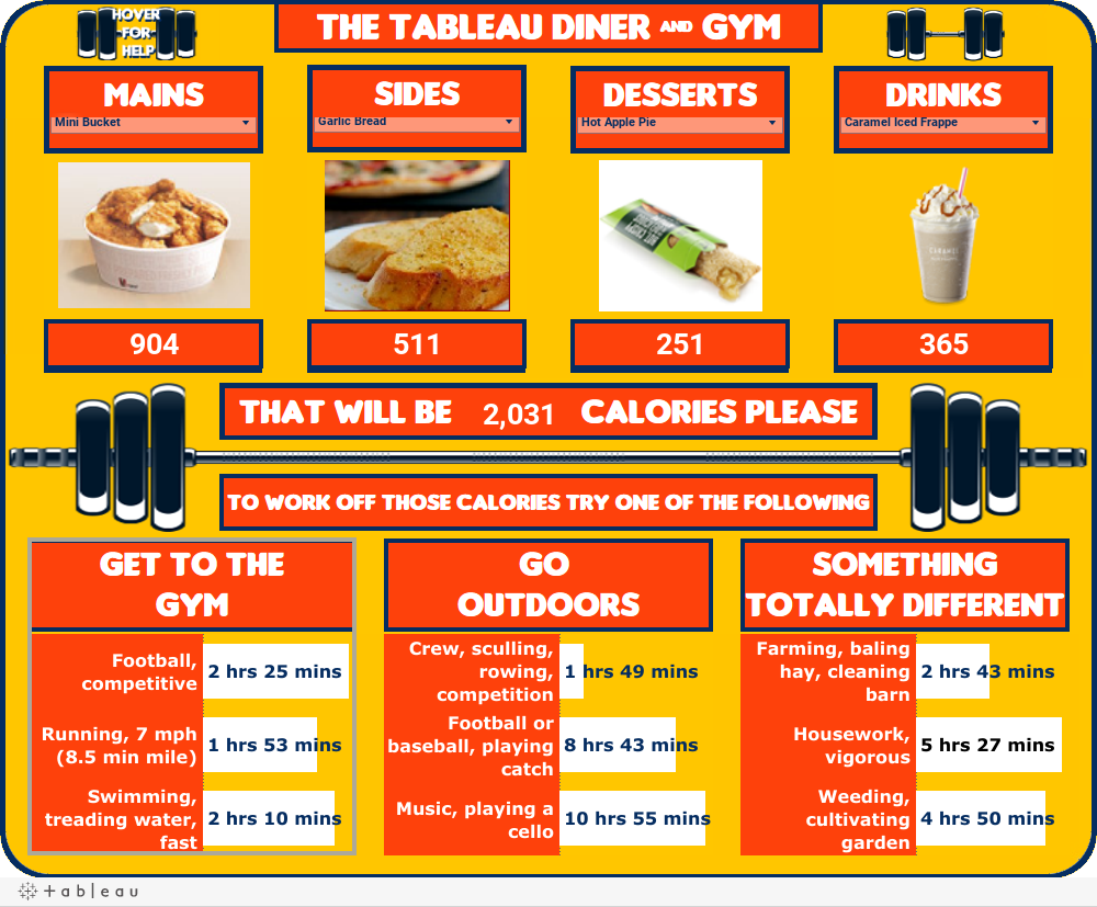 The Tableau Diner & Gym