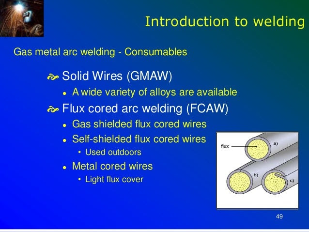 Introduction to MIG Welding - Electricity, Electronics, & Robotics introduction to gmaw welding