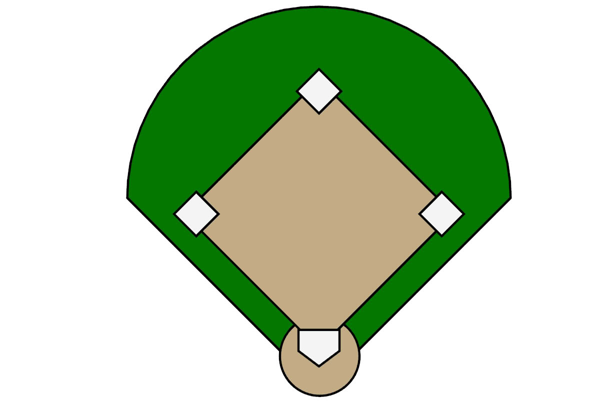 Blank Baseball Diamond Diagram - ClipArt Best