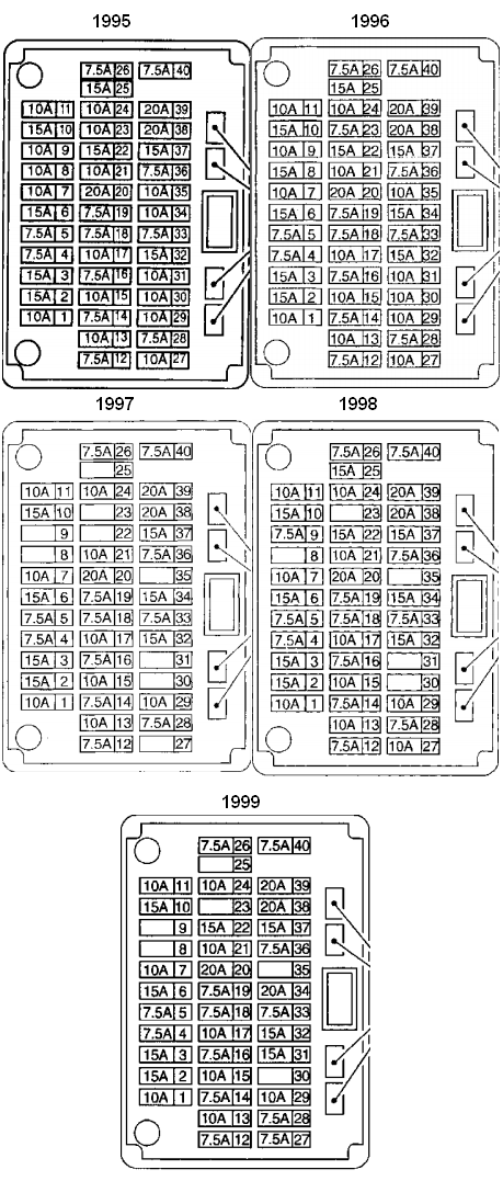 1995 Nissan Pickup Fuse Diagram - automotive wallpaper