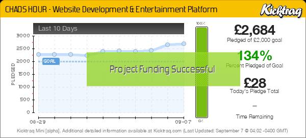 CHAOS HOUR - Website Development & Entertainment Platform -- Kicktraq Mini