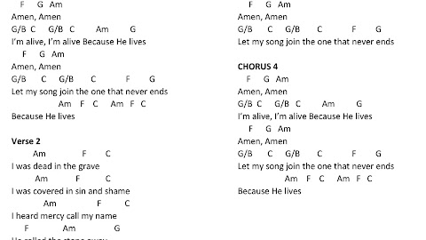 Because He Lives Lyrics And Chords Key Of D