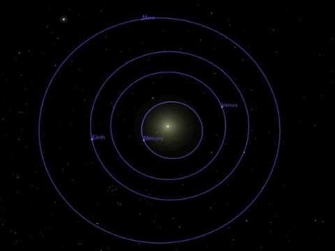 Little hubble: planet marikh mendekati bumi mac ini!