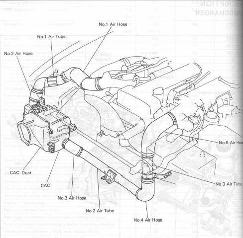 Toyota Supra Stock Engine Diagram Wiring Diagram Camaro Camaro Graniantichiumbri It