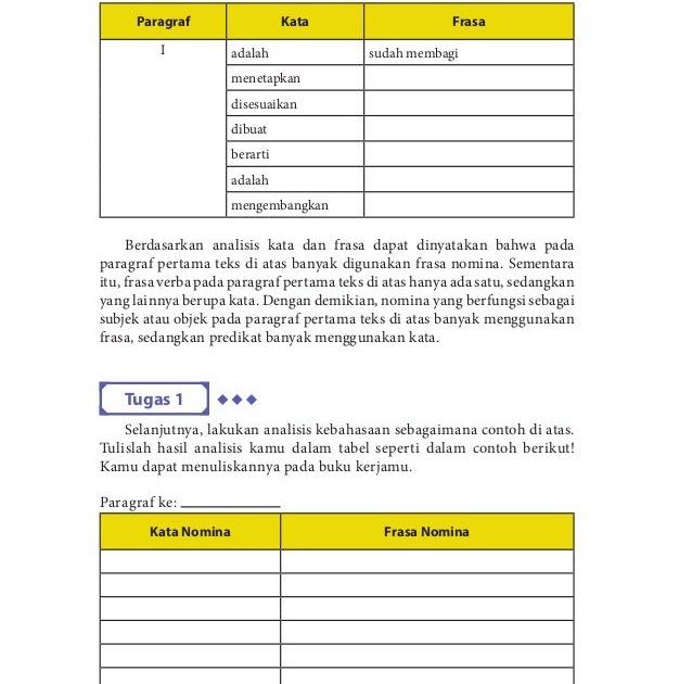Imágenes De Contoh Kata Nomina Dan Frasa Nomina Dalam Bentuk Tabel