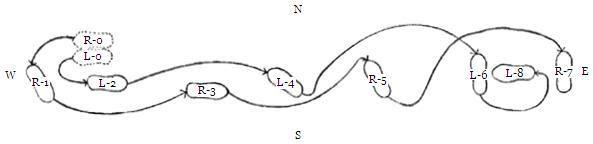 《昆吾劍譜》 李凌霄 (1935) - footwork chart 10b