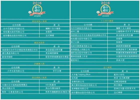 台中空廚/冷凍/首獎/美食/水餃/牛肉丸/牛肉爐/鱸鰻/十全大補湯
