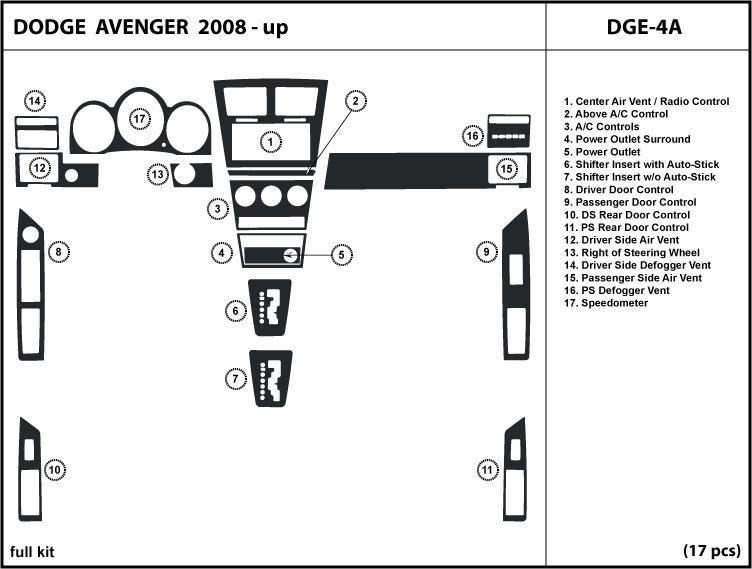 Diagram 2011 Dodge Avenger Fuse Box Diagram Full Version Hd Quality Box Diagram Sitexbenz Fattoriagarbole It