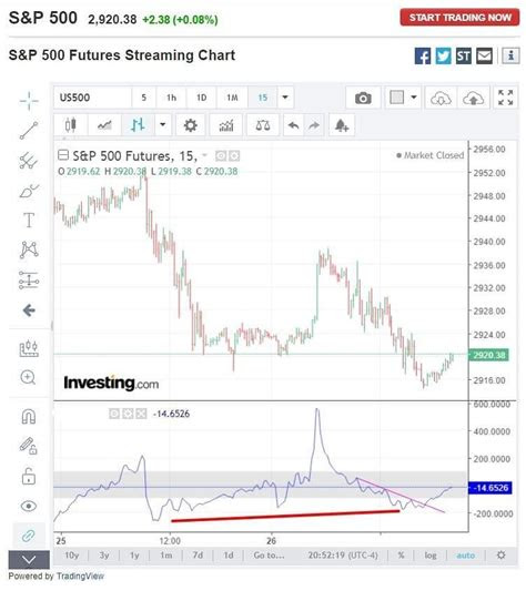 trading view   mt